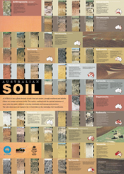 Image of Australian Soil Poster, featuring many small photographs of soil