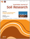 Behaviour and Management of Water Repellent Soils
