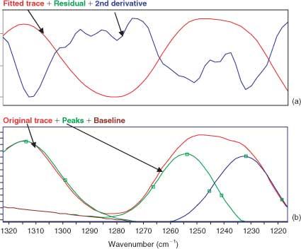 CSIRO PUBLISHING   Australian Journal of Chemistry