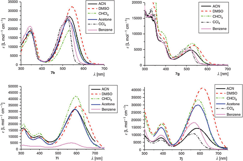 CSIRO PUBLISHING | Australian Journal of Chemistry