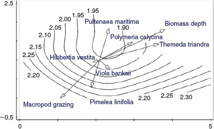 CSIRO PUBLISHING   Pacific Conservation Biology
